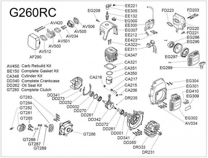 Zenoah G260 Explosionszeichnung